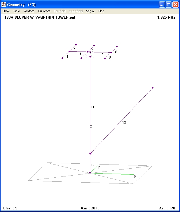 4nec2 Antenna Modeling Software | Alan Sewell