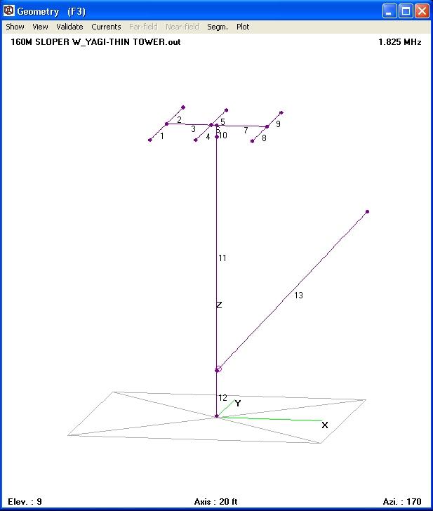 4nec2 Antenna Modeling Software - N5NA